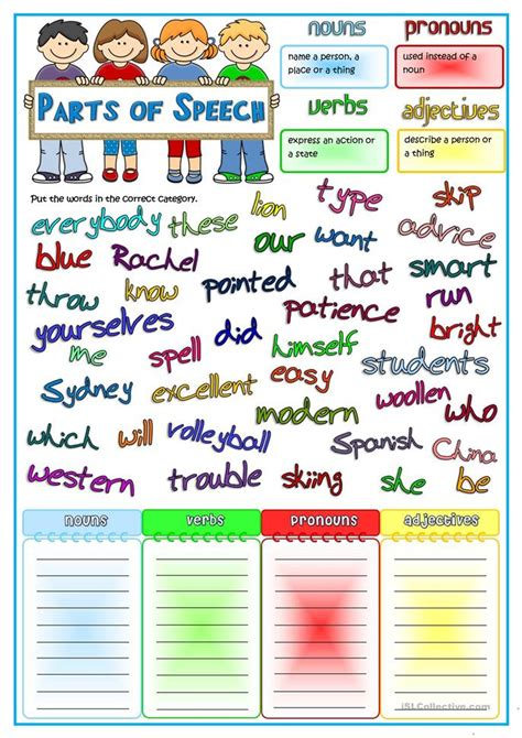 parts  speech nouns pronouns verbs adjectives