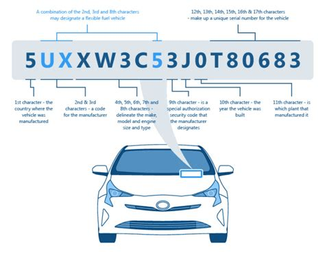 provide oem and nags windshield part number from the vin by agvindecoder