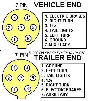 Right Turn Signal Problem Forum