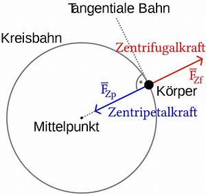 Geschwindigkeit Von Elektronen Berechnen : datei physik schule ~ Themetempest.com Abrechnung