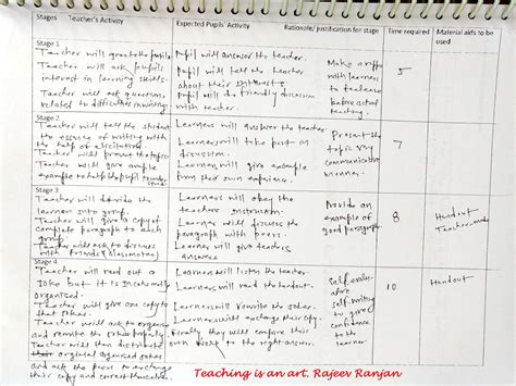 planning a lesson english language teaching developing