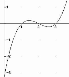 Nullstellen Berechnen X 2 : skizziere die graphen f r folgende terme ~ Themetempest.com Abrechnung