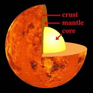 Venus- the Hot Planet | Newton's Apple.org.uk