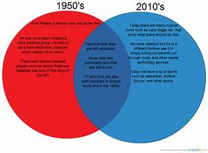 1950s Vs 2010s   Venn Diagram