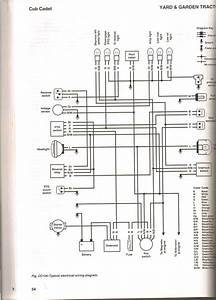 Diagram  Cub Cadet W600 Wiring Diagram Full Version Hd