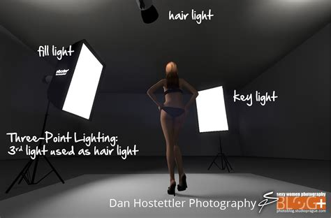 3 point lighting photography how to build your first lighting setup elixxier foto blog