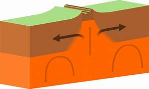 Today U0026 39 S Science Lesson On Plate Tectonics