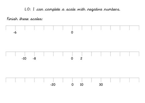negative numbers worksheet with number line negative numbers year 4 by charliyuk teaching resources