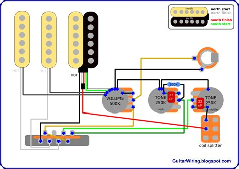 The Guitar Wiring Blog Diagrams Tips Fat Strat Mod