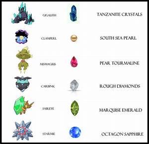 full shiny gems pokemon theme team
