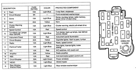 Toyota Camry Fuse Box Wiring Diagram For Free