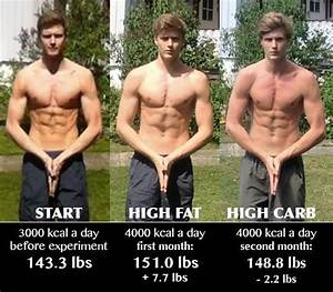 Fat Vs  Carbs Viktor U0026 39 S Experiment  Is It Calories In And Calories Out That Matter  What Affect