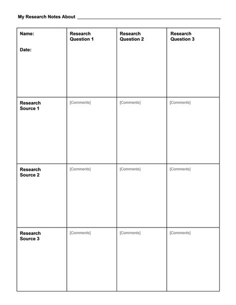 research note chart form template printable medical