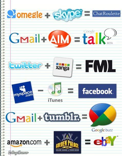 si鑒es sociaux mathématiques des réseaux sociaux du modérateur