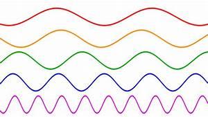 Frekvens fysik