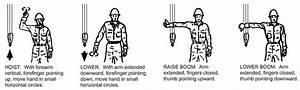 Example Of Symbolic Interpretation Of Hand Signals For Crane Operation