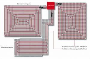 Fußbodenheizung Berechnen Online : multiklemm fu bodenheizung von polysan ~ Themetempest.com Abrechnung