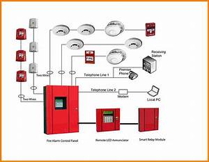 10 Fire Alarm Installation Wiring Diagram Cable For Smoke Alarms In 2020