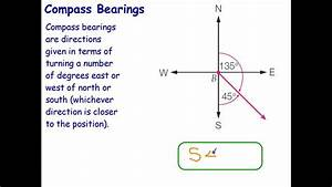 Introduction To Bearings