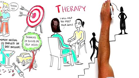 dialectical behavior therapy  adolescents dbt