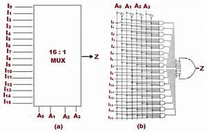 Multiplexer  Mux
