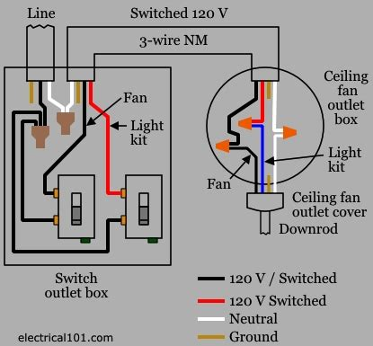 Fan Light Wiring Diagram by Harbor Ceiling Fan Wiring Diagram Fuse Box And
