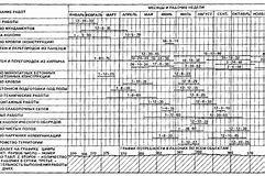 календарный план ежегодного обучения по охране труда
