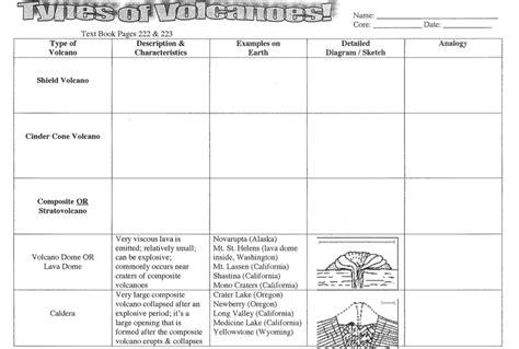 class information 8th grade sciencemrs harmon
