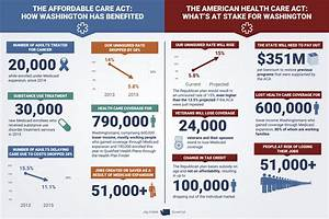 What the GOP Healthcare Plan Means for WA: Lost Coverage ...