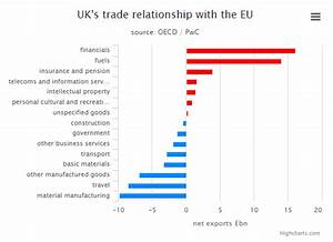What would Brexit mean for the global balance of power ...