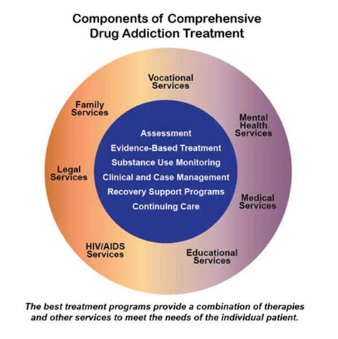 Drugfacts Treatment Approaches For Drug Addiction. University Of California Santa Barbara. Management Software For Small Business. Personal Injury Lawyer Arizona. Graphic Design Schools Boston. Amherst Family Practice Winchester Va. Cable Providers In Charlotte Nc. Underfloor Heating Spreader Plates. Best School For Nursing Osceola Cancer Center