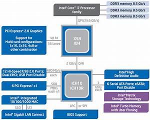 Intel U0026 39 S Core I7 Processors - The Tech Report