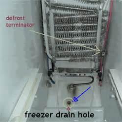 solved water line broken at bottom of door going to fixya