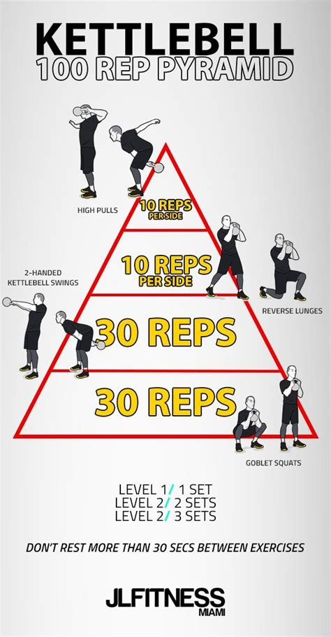 kettlebell pyramid rep training workout circuit reps workouts swings challenge tabata interval