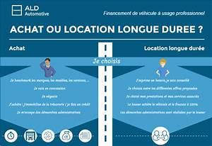 Location Longue Durée Véhicule : pourquoi choisir la location longue dur e ~ Medecine-chirurgie-esthetiques.com Avis de Voitures