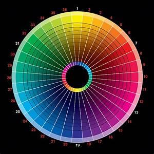 Makeup By Krystale  Choosing Complementary Colors