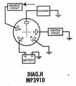 my photo gallery swdiagh With boat ignition kill switch wiring diagram on ignition wiring diagram