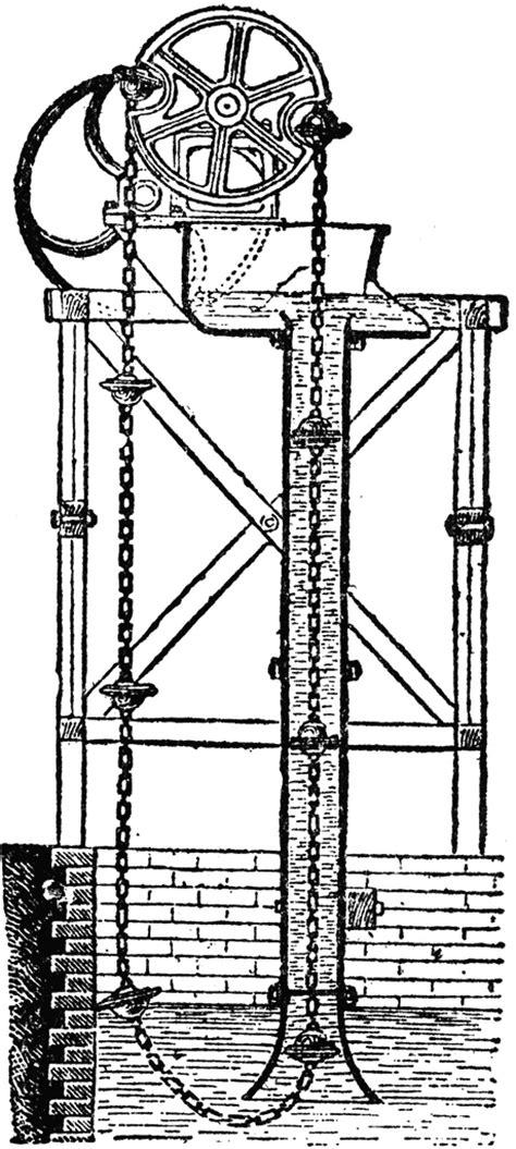 chain pump clipart