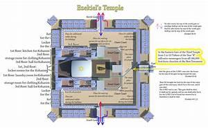 Ezekiel U0026 39 S Temple Will Be The Third Temple Of Israel