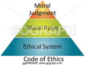 Ethics Pictures and Clip Art