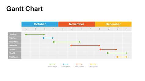 gantt chart templates  data driven