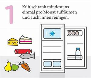 Kühlschrank Richtig Reinigen : wohnung k che bad und wc richtig putzen ~ Yasmunasinghe.com Haus und Dekorationen