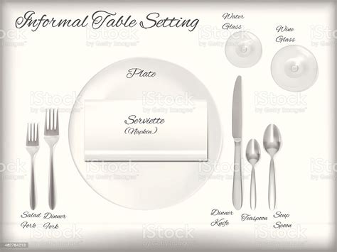 Learn why the common core is important for your child. Informal Dinner Table Setting & Informal Place Settings