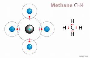 1000+ images about Covalent Bonds - in a water environment ...