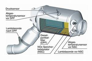Kfz Steuer Diesel Euro 6 Berechnen : bmw nox speicherkat die euro 6 stickoxid falle auto motor und sport ~ Themetempest.com Abrechnung