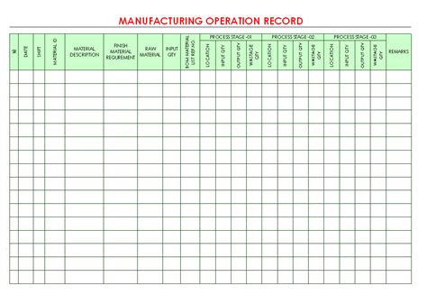 manufacturing operation record