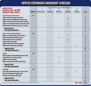 building a vendor scorecard computerworld With supplier scorecard template example