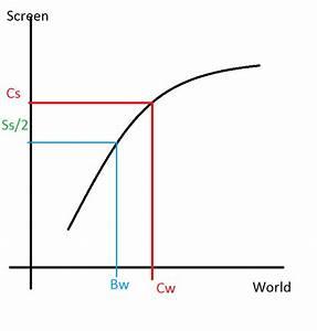 Frequenz Aus Wellenlänge Berechnen : spektrum von centerfreq die start stopfreq berechnen ~ Themetempest.com Abrechnung