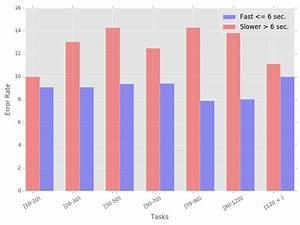 Bar Graph Legend Matplotlib