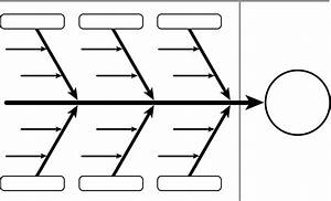 Blank Fishbone Diagram Template